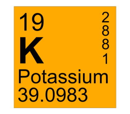 Potassium You Probably Need More Of It Evan Centopani